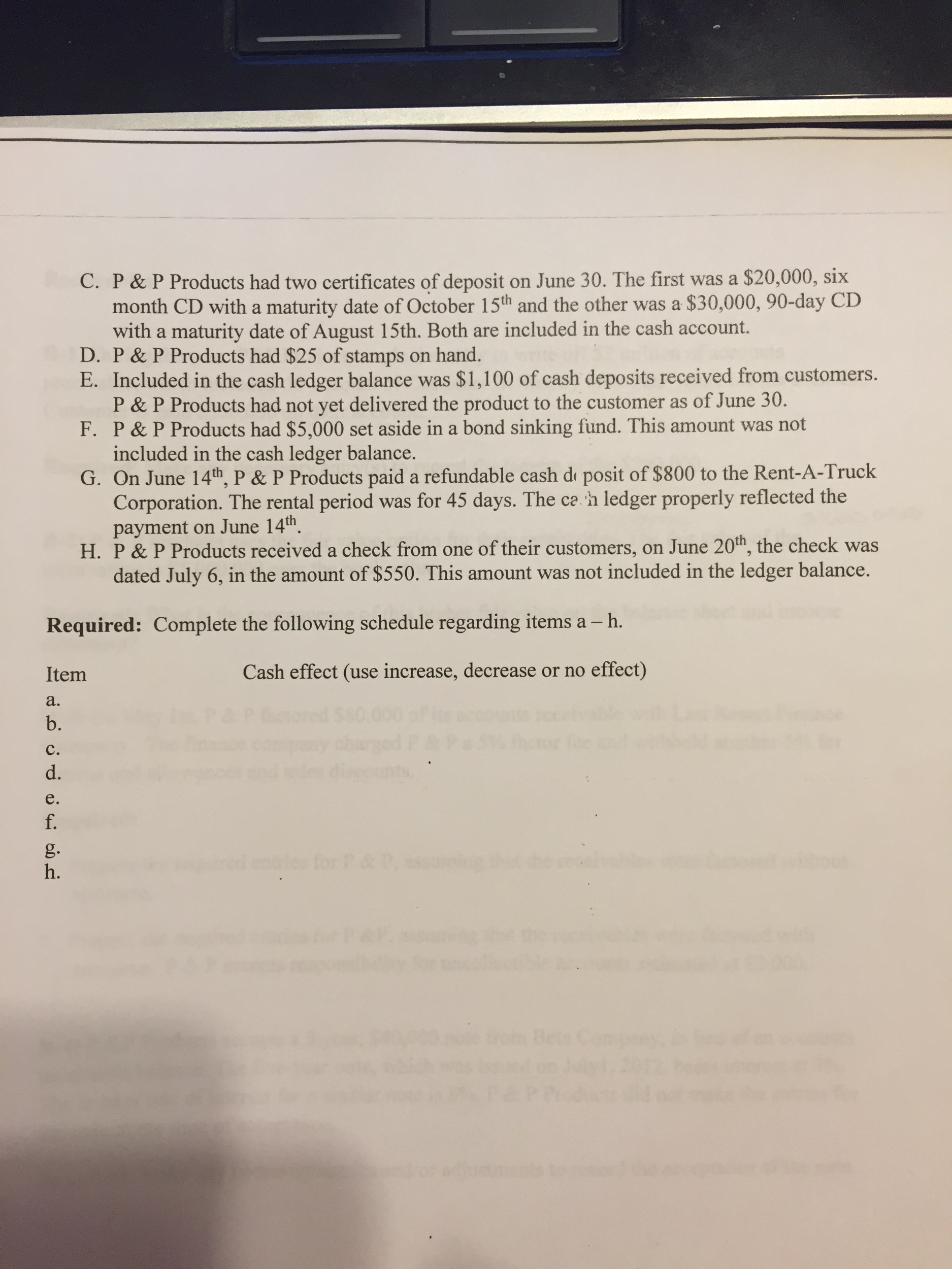 C P P Products Had Two Certificates Of Deposit Chegg