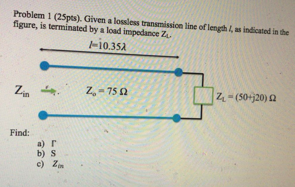 Problem 1 (25pts). Given a lossless transmission line of length I, as indicated in the figure, is terminated by a load impedance Z.  el0.35λ Zo = 75Ω Z, = (50-120) Ω Find: b) S c) Zin