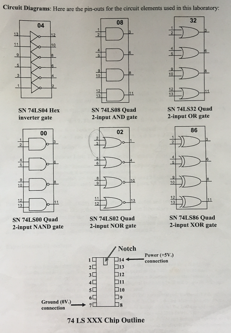 Solved: Based Off The Pin Connection Diagrams And The Bool ...