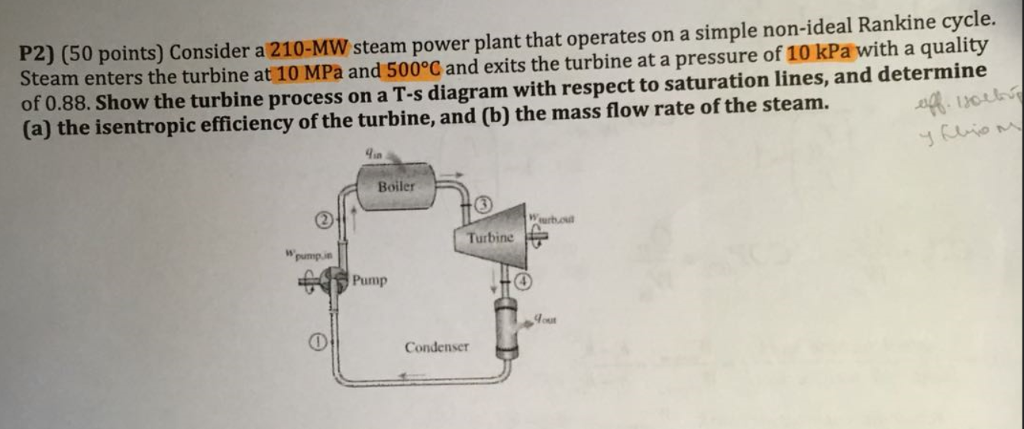 p2) (50 points) consider a 210-mw steam power plant that operates