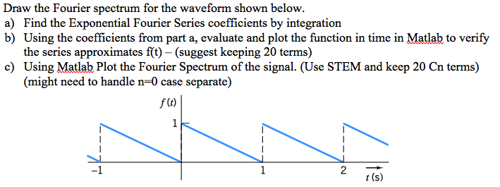 Solved: Draw The Fourier Spectrum For The Waveform Shown B