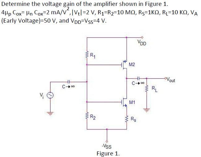 Determine the voltage gain of the amplifier shown in Figure 1. Early Voltage)-50 V, and VoD-Vss 4 v VDD out C-00 M1 2 Rs Figure 1.