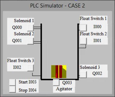 write a ladder logic program to control the situat chegg com