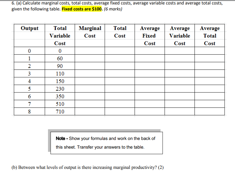 how to compute marginal cost