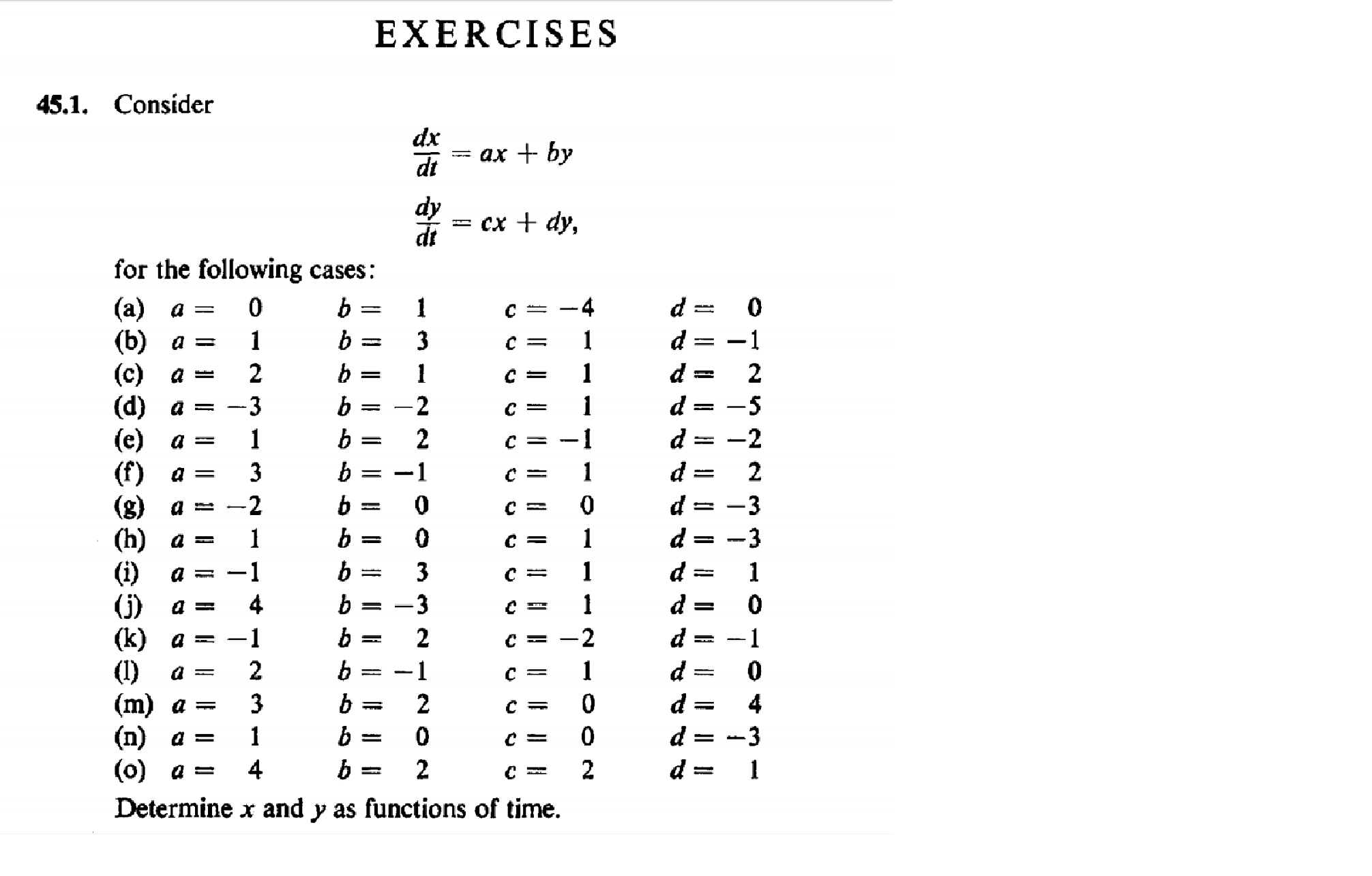 Solved: Exercise 45.1 Page 218 / 421 Mathematical Models ...