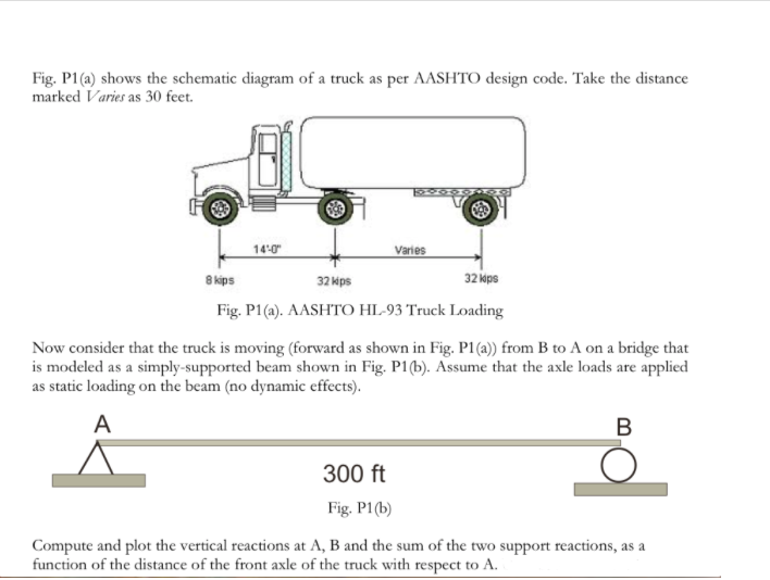 Solved Fig P1a Shows The Schematic Diagram Of A Truck