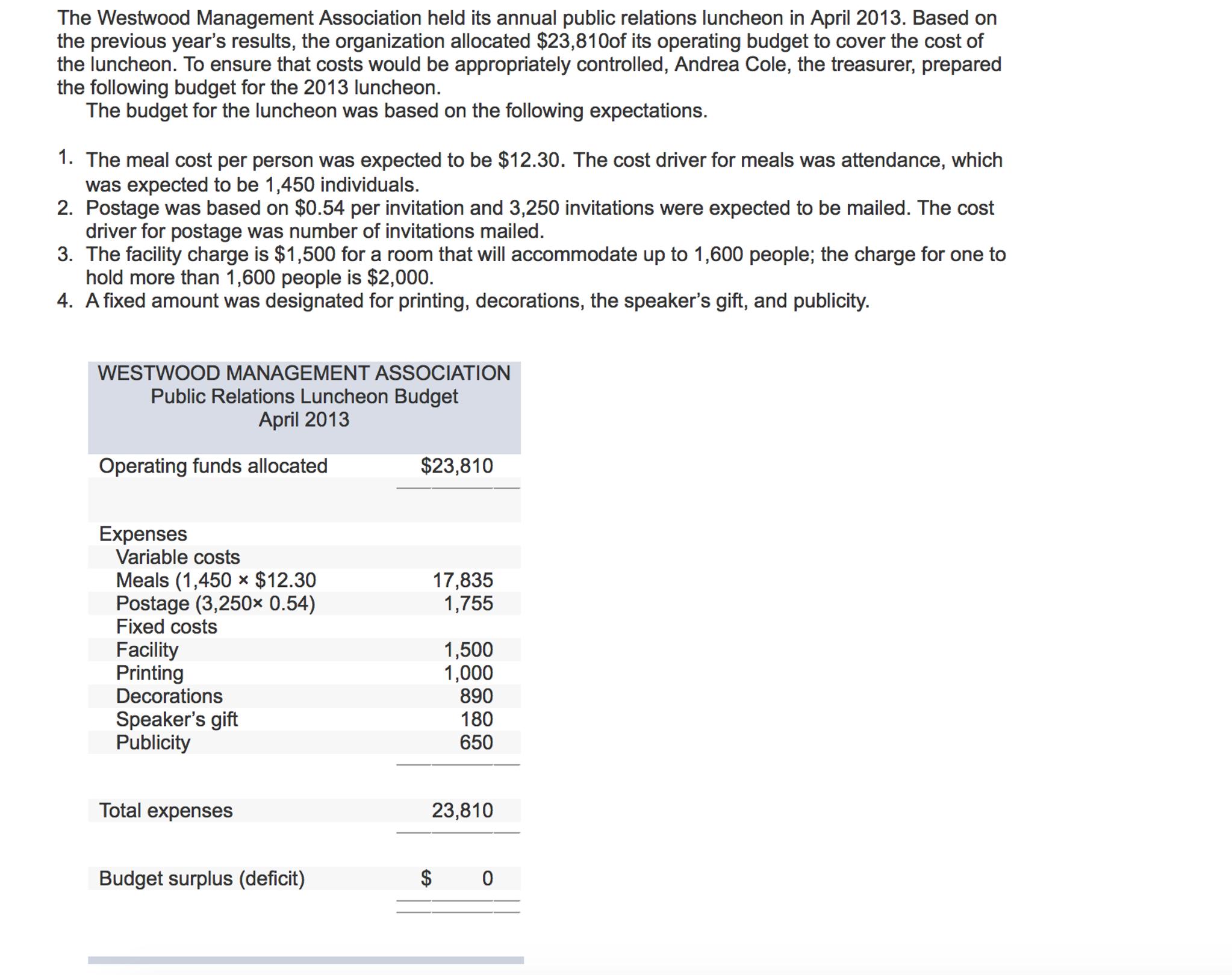Wunderbar Beispielprojekt Budgetvorlage Ideen - Entry Level Resume ...