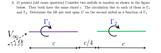 6. (4 points) (old exam question) Consider two airfoils in tandem as shown in the figure below. They both have the same chord C. The circulation due to each of them is「 and Г2. Determine the lift per unit span L on the second airfoil as a function of F2 c/4