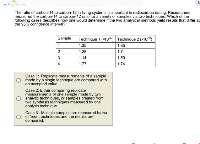 Radio karbon dating ratio Tantra online dating