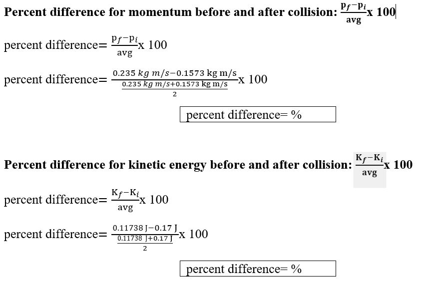Solved Percent Difference For Momentum Before And After C
