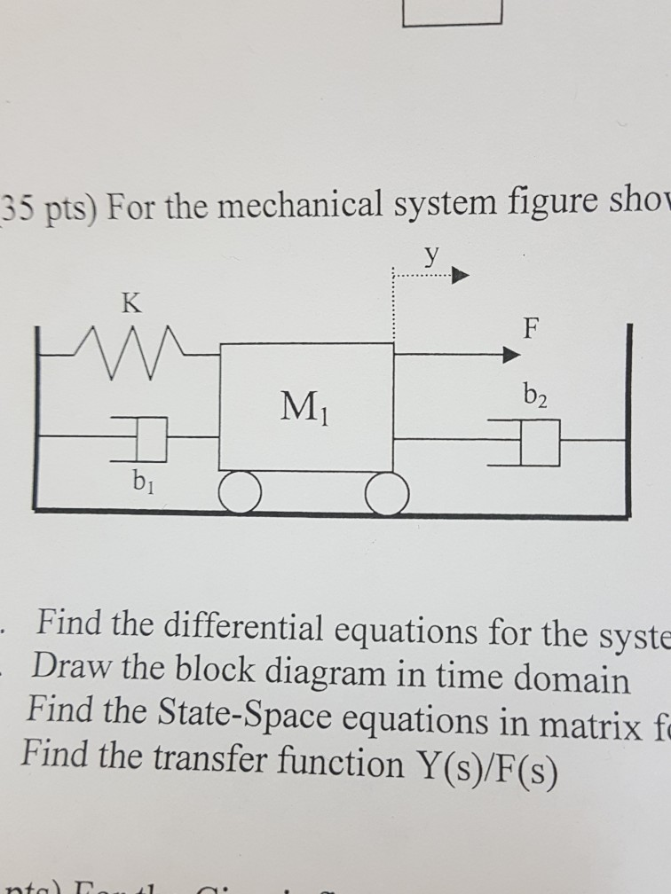 35 pts) for the mechanical system figure sho b2 mi find the differential  equations for