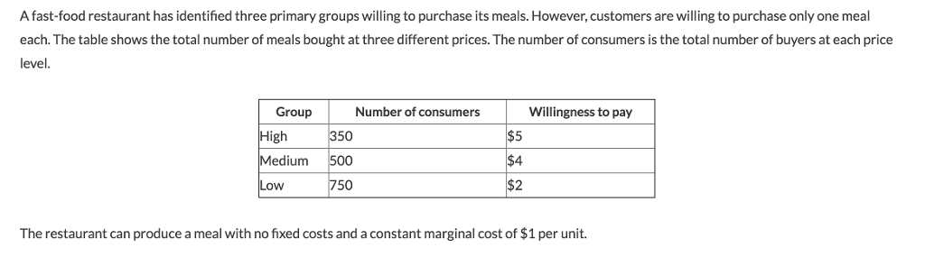 Economics archive march 11 2018 chegg a fast food restaurant has identified three primary groups willing to purchase its meals fandeluxe Images
