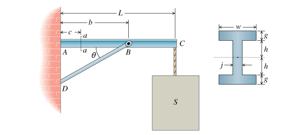 Solved: Part A - Free-body Diagram Of Beam ABC Before The ...