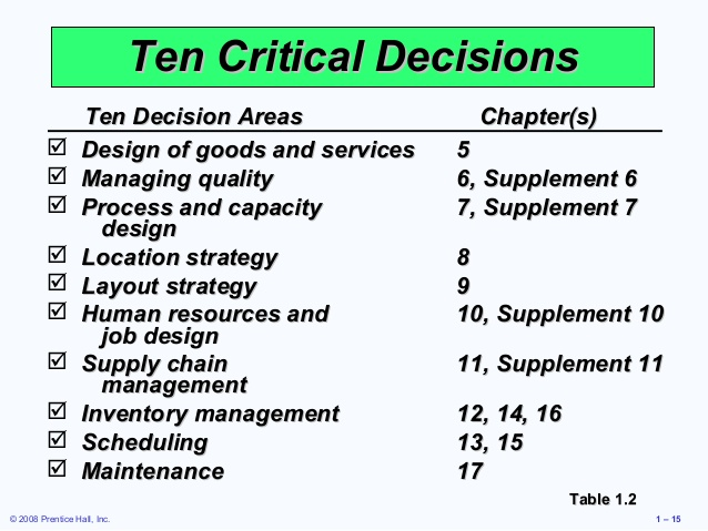 10 decision areas operations management Read two articles in the following linksapple inc operations management: 10 decisions com/amazon-com-inc-operations-management-10-decisions-areas.