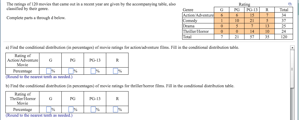 The Ratings Of 120 Movies That Came Out In A Recen      Chegg com