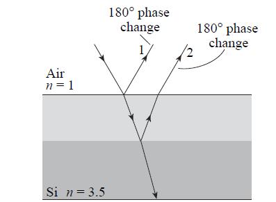 solar cell homework