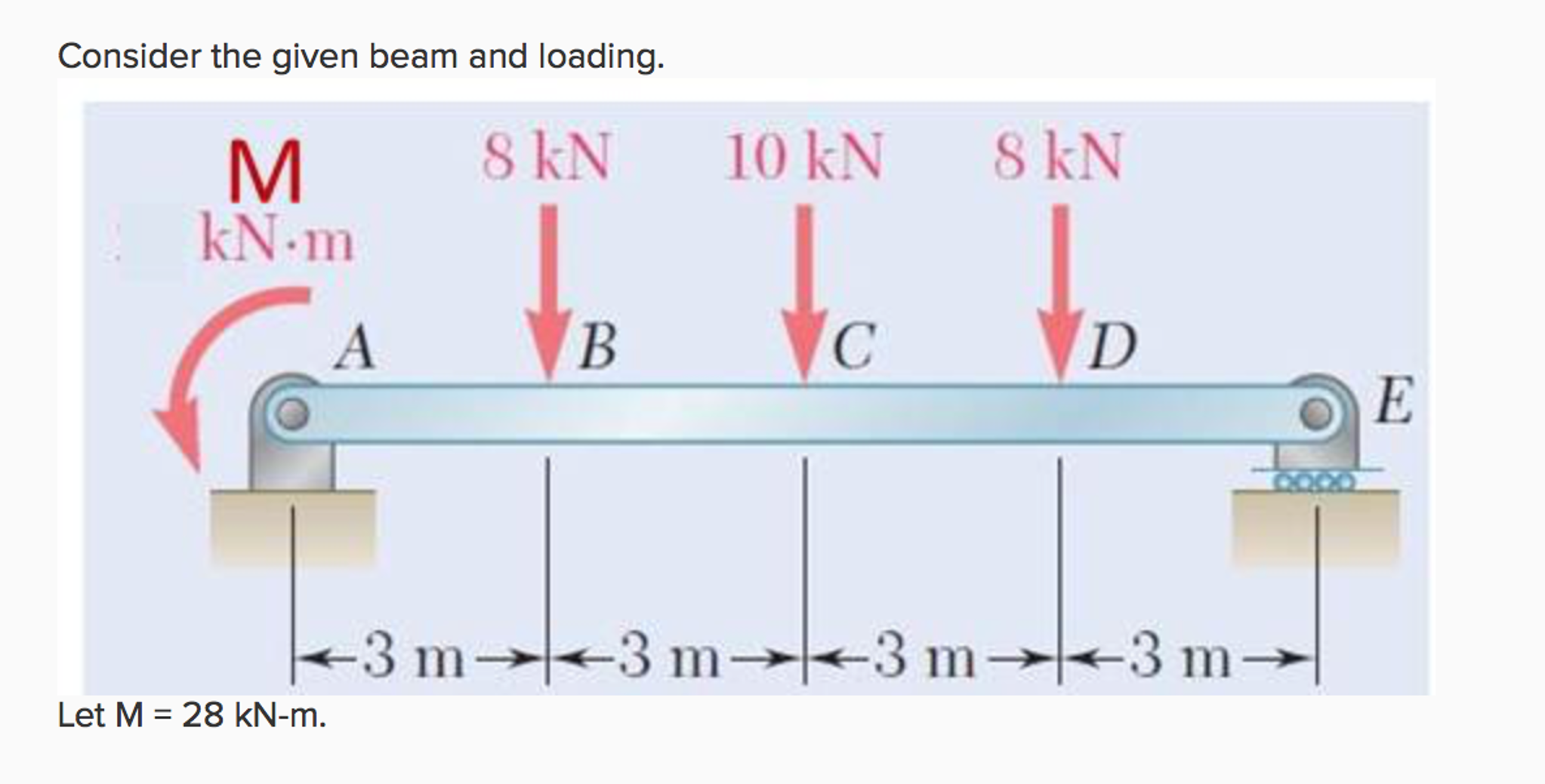 Solved Draw The Shear And Bending Moment Diagrams For Force Cheggcom Consider Given Beam Loading M Skn 10 Kn Knm 3 Determine Maximum Absolute Values Of