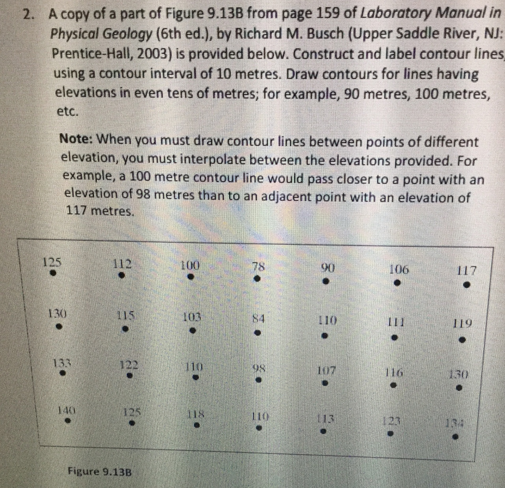 A copy of a part of Figure 9.13B from page 159 of