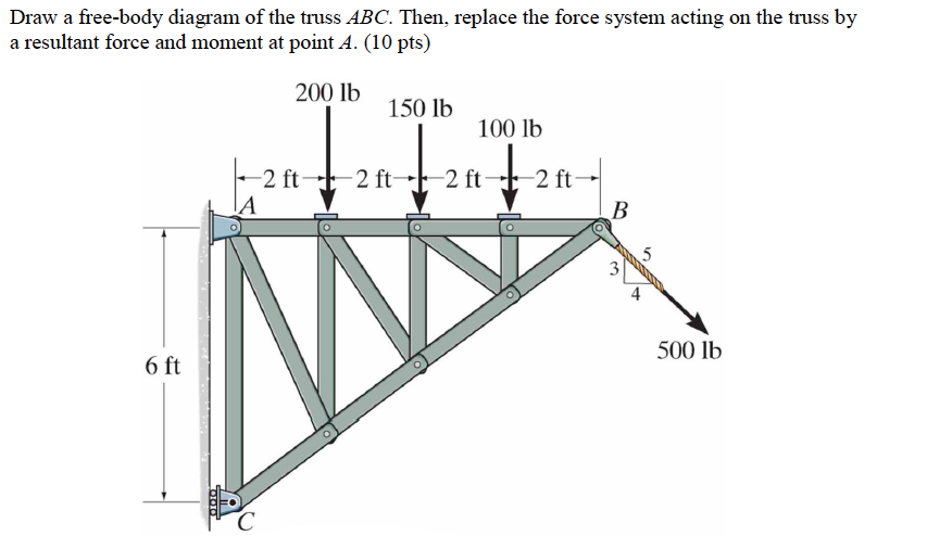 Solved Draw A Free Body Diagram Of The Truss Abc Then R