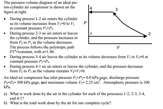 media%2F3ca%2F3cafc1f1 7bde 4905 9241 e1574ba62e04%2FphpeIT4Xg solved the pressure volume diagram of an ideal piston cyl