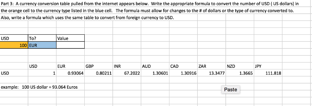 Solved: Part 3: A Currency Conversion Table Pulled From Th