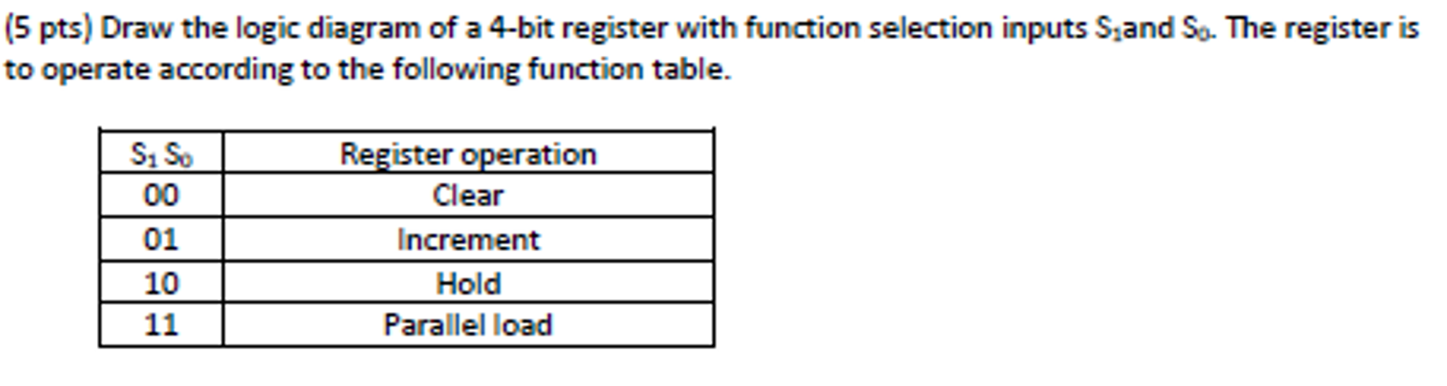 Draw The Logic Diagram Of A 4 Bit Register With Fu