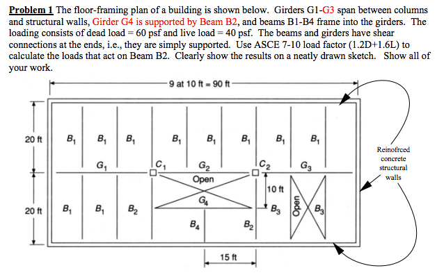 Solved: The Floor-framing Plan Of A Building Is Shown Belo ...