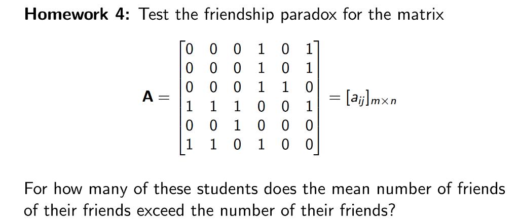 test for friendship