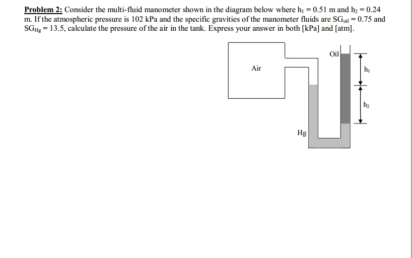 image for problem 2: consider the multi-fluid manometer shown in the diagram  below