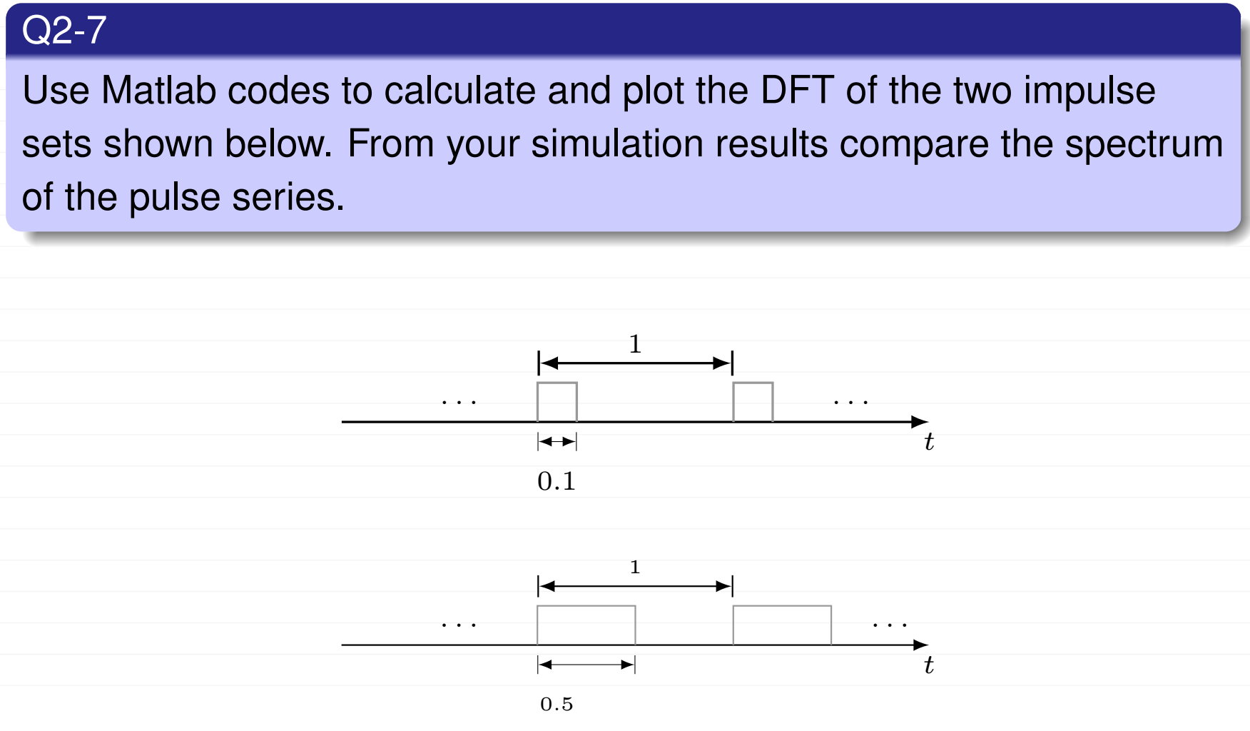 Solved: Use Matlab Codes To Calculate And Plot The DFT Of