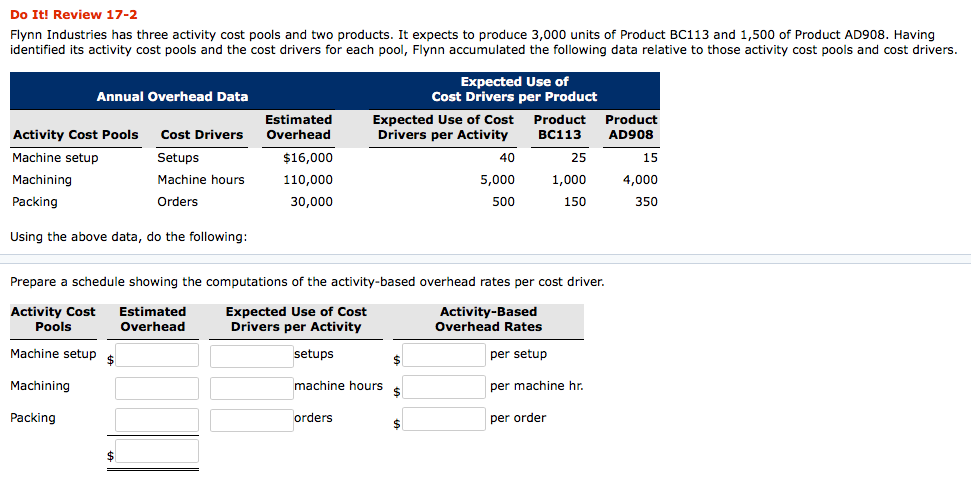 Exceptional Do It! Review 17 2 Flynn Industries Has Three Activity Cost Pools And Two