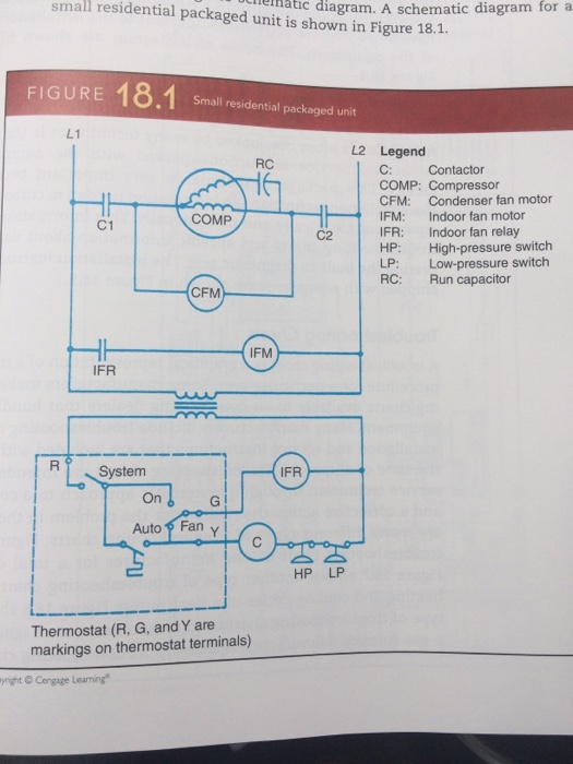 A Schematic Diagram For A Small Residential Packag ... on