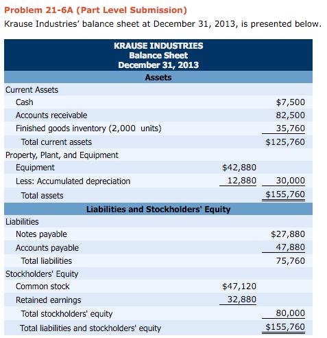 Solved: (B) Prepare A Budgeted Balance Sheet At December 3 ...