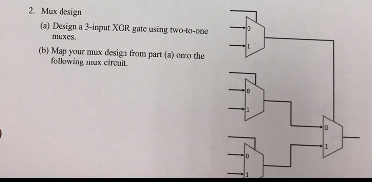 3 Input Xor Gate Pin Diagram