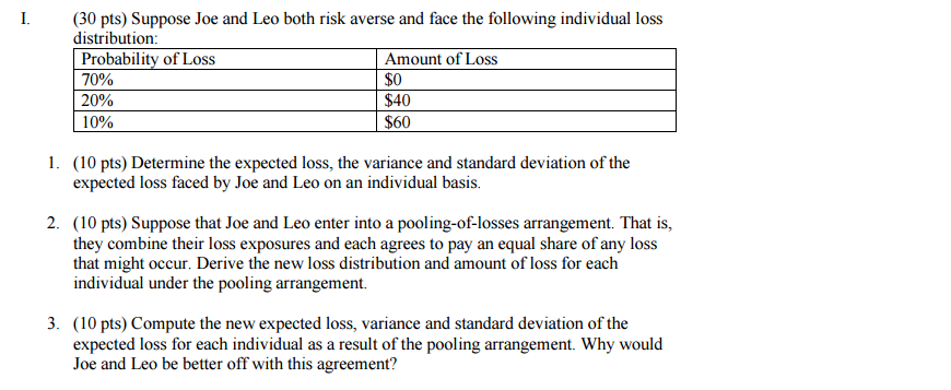 Solved Suppose Joe And Leo Both Risk Averse And Face The
