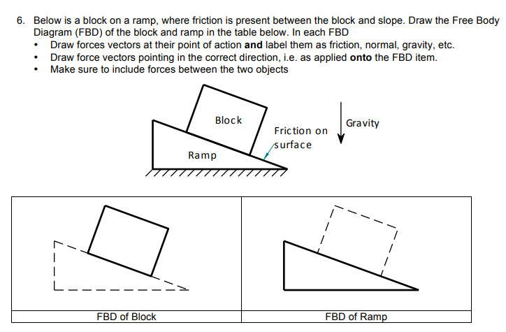 Solved  Below Is A Block On A Ramp  Where Friction Is Pres