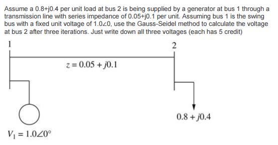 transmission line method