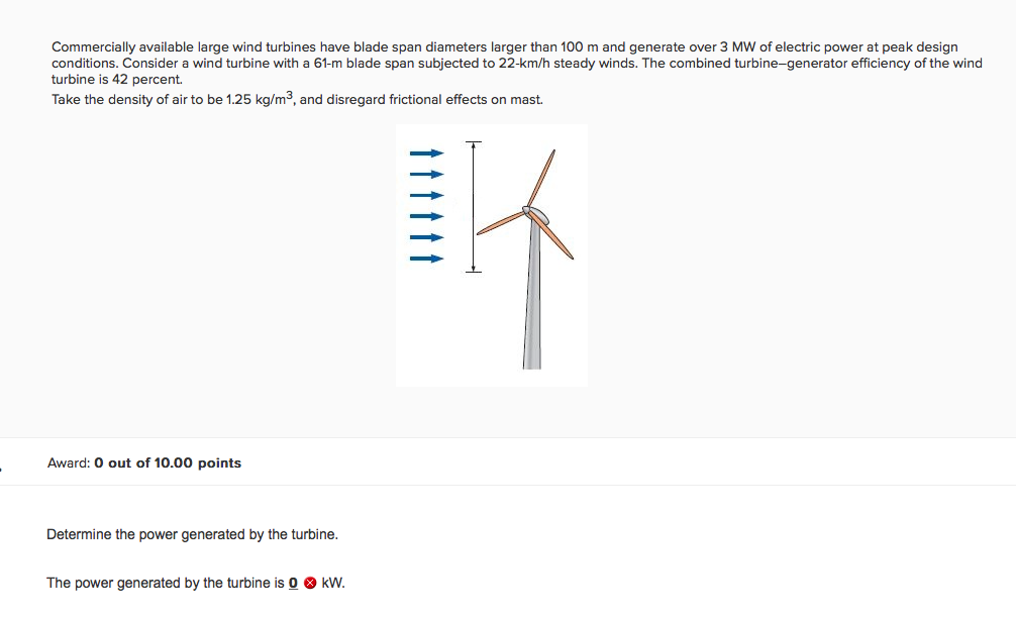 Solved Commercially Available Large Wind Turbines Have Bl Diagram Also Power Generator Diagrams On Turbine
