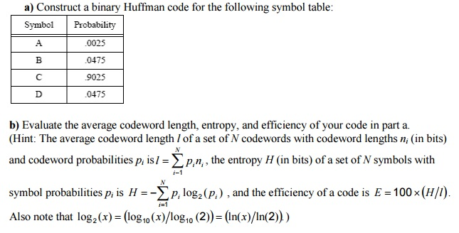 Solved Construct A Binary Huffman Code For The Following