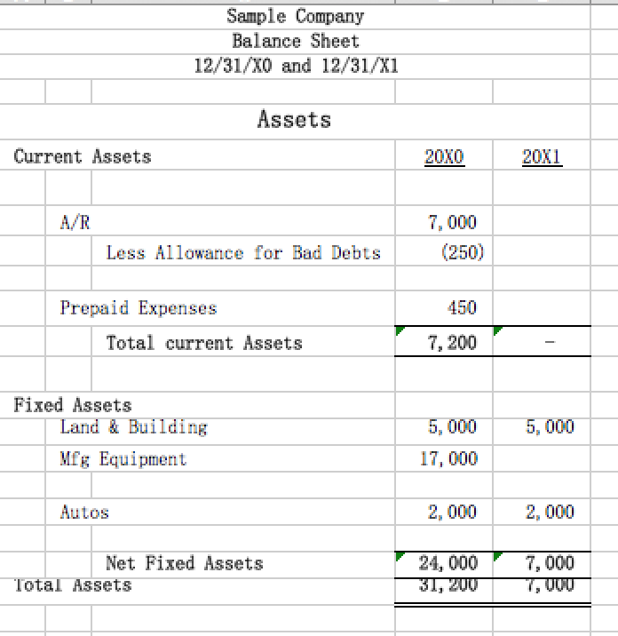 the balance sheet is not balance try to use missi chegg com