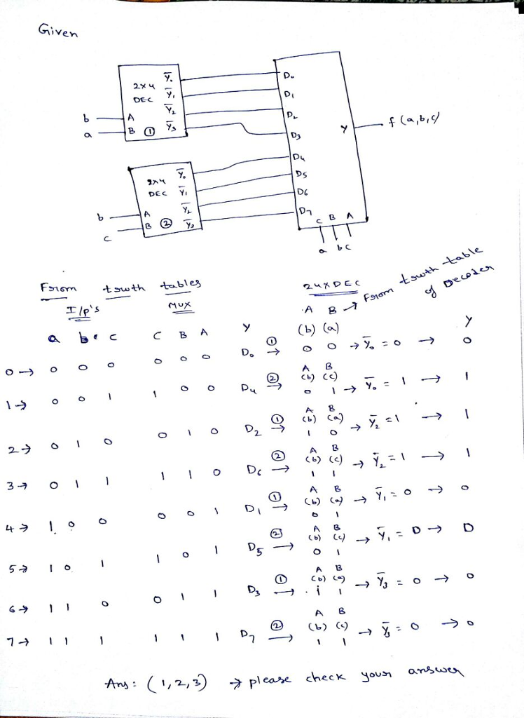 Logic Diagram Of 3 To 8 Line Decoder