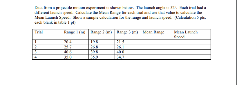 Solved: Data From A Projectile Motion Experiment Is Shown