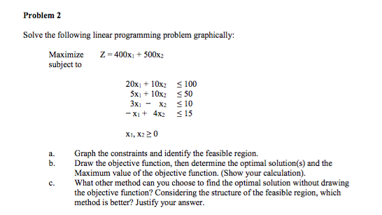how to solve a linear programming problem