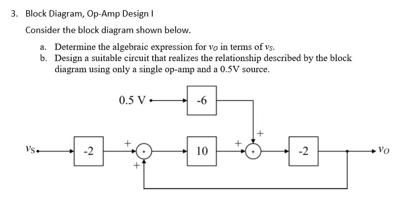 block diagram, op-amp design consider the block diagram shown below