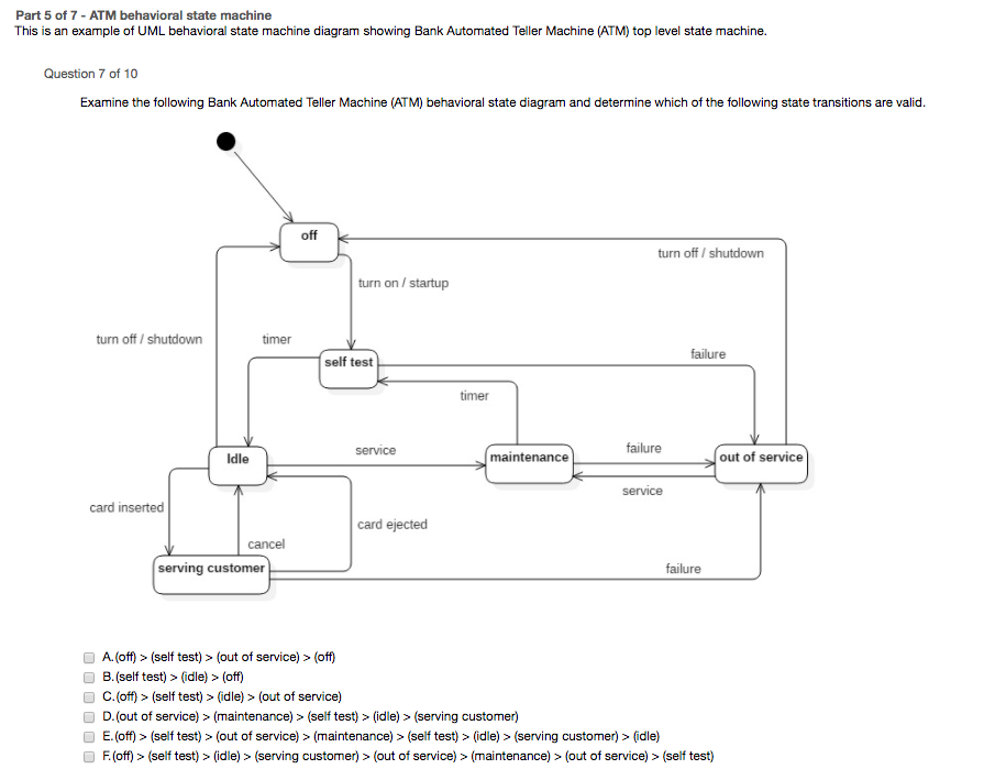 part 5 of 7 atm behavioral state machine this is an example of uml  behavioral state