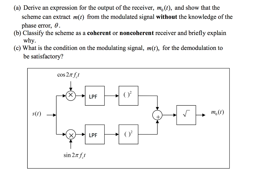 Solved: 9. The Block Diagram Of A Receiver For The DSB-LC ...   Chegg.comChegg