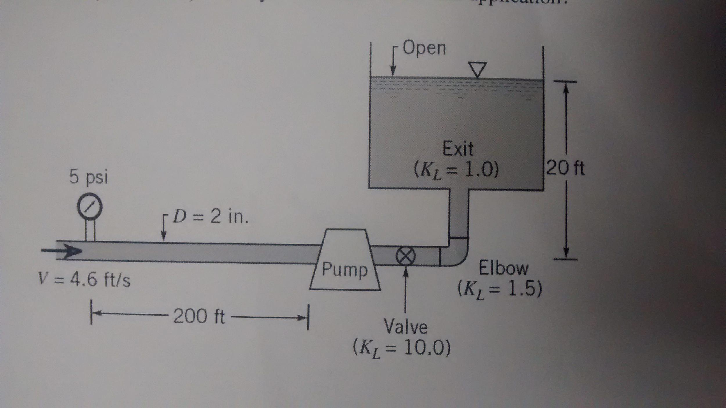 Fuel Oil (sp  Wt = 48 0 Ib/ft'  Viscosity = 2 0 X     | Chegg com