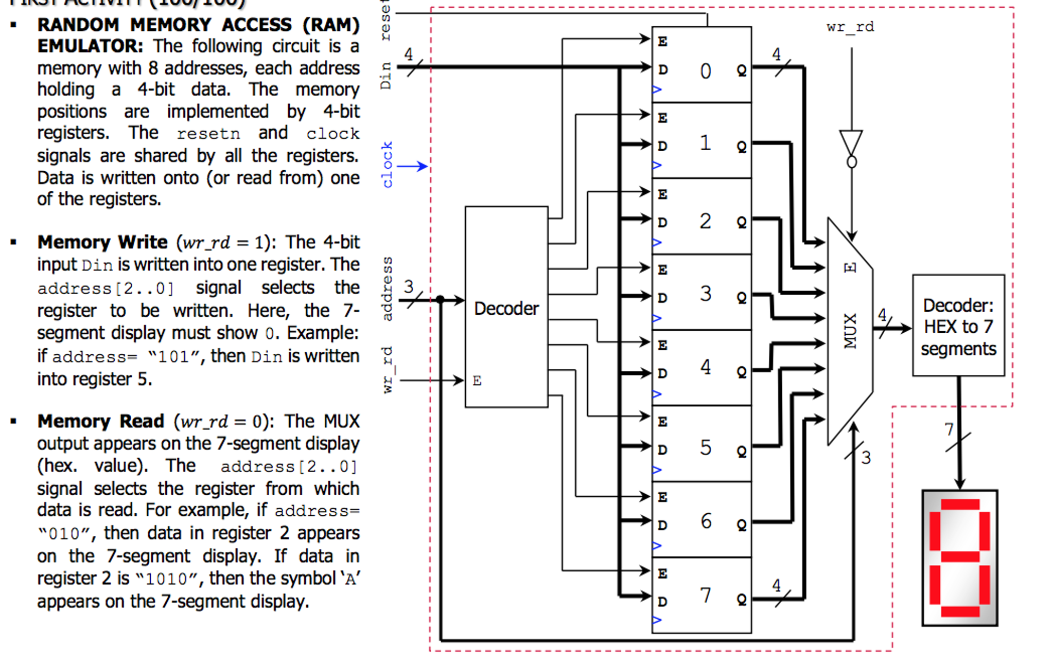 Random Memory Access Ram Emulator The Following 7 Segment Clock Circuit Diagram Question Is A With 8 Addresses Each Add