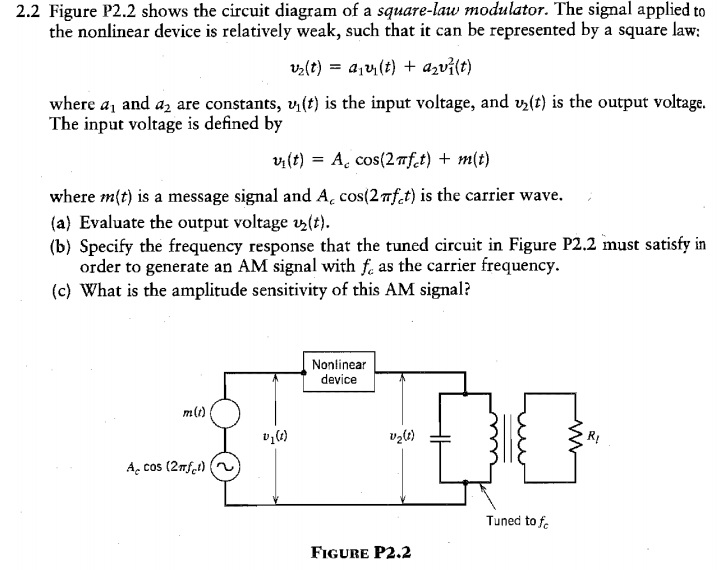 Solved  2 2 Figure P2 2 Shows The Circuit Diagram Of A Squ