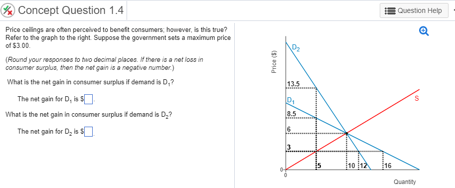 Concept Question 1.4 Question Help Price Ceilings Are Often Perceived To  Benefit Consumers; However,
